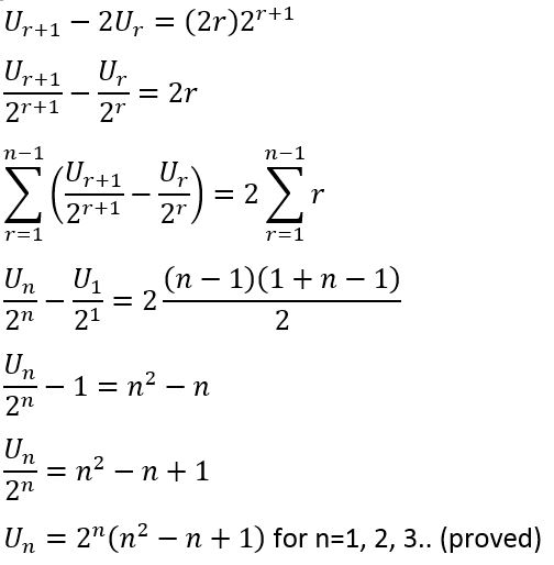 method of difference solution