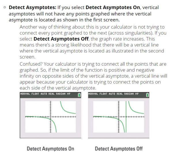 detect asymptotoes