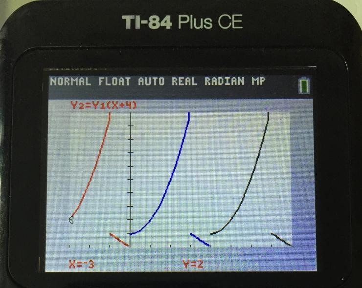 Periodic function 3